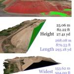 Drone Aggregate Results 2